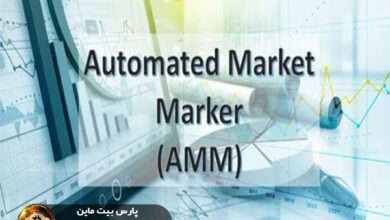 What is Automatic Market Maker (AMM)?